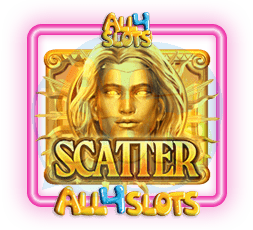 Rise-of-Apollo scatter